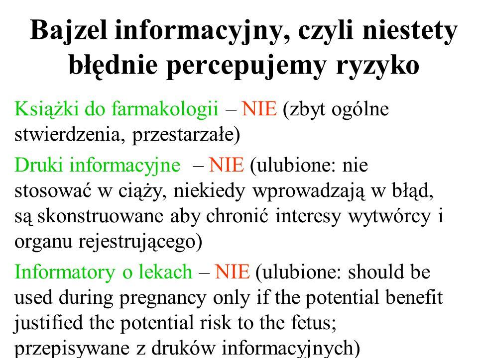 Bajzel informacyjny, czyli niestety błędnie percepujemy ryzyko Książki do farmakologii – NIE (zbyt ogólne stwierdzenia, przestarzałe) Druki informacyj