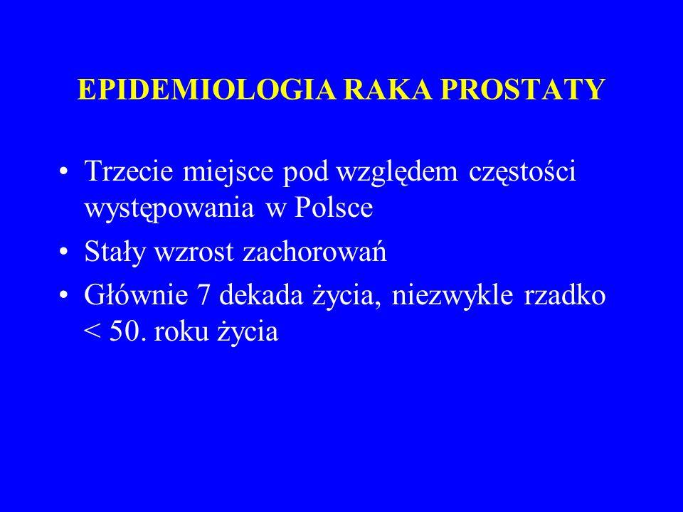 Rak prostaty czynniki ryzyka wiek wywiad rodzinny - gdy krewny 1-szej linii, ryzyko rośnie 2x, gdy 2 krewnych 1-szej linii – 9x rasa: czarna > biała > żółta położenie geograficzne: najczęściej Skandynawia, USA, najrzadziej Daleki Wschód dieta bogatotłuszczowa zaburzenia hormonalne