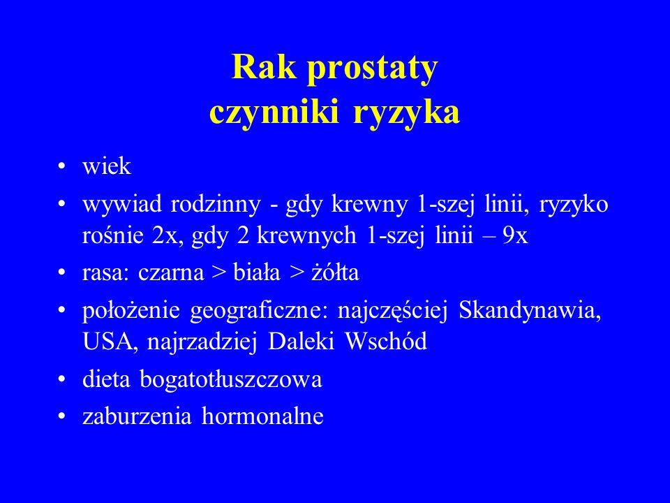 Rak prostaty objawy Trudności w oddawaniu moczu –Częstomocz –Nykturia –Mikcja przerywana, oddawanie moczu kroplami –Zwężenie strumienia moczu –Parcie na mocz –Całkowite zatrzymanie moczu