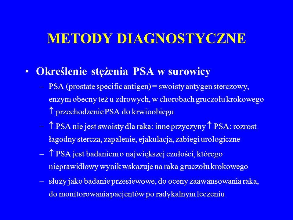 METODY DIAGNOSTYCZNE PSA –Stężenie PSA > 4 ng/ml jest nieprawidłowe i budzi podejrzenie raka –Stężenie < 4 ng/ml nie wyklucza raka (u ok.
