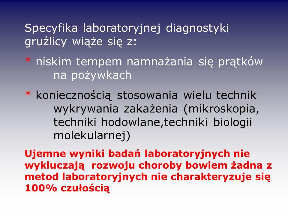 Specyfika laboratoryjnej diagnostyki gruźlicy wiąże się z: * niskim tempem namnażania się prątków na pożywkach * koniecznością stosowania wielu techni