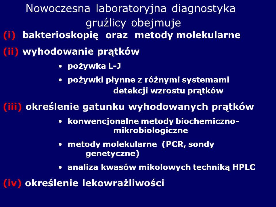 Nowoczesna laboratoryjna diagnostyka gruźlicy obejmuje (i) bakterioskopię oraz metody molekularne (ii) wyhodowanie prątków pożywka L-J pożywki płynne