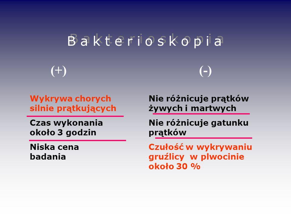 B a k t e r i o s k o p i a B a k t e r i o s k o p i a (+) (-) Wykrywa chorych silnie prątkujących Czas wykonania około 3 godzin Niska cena badania N