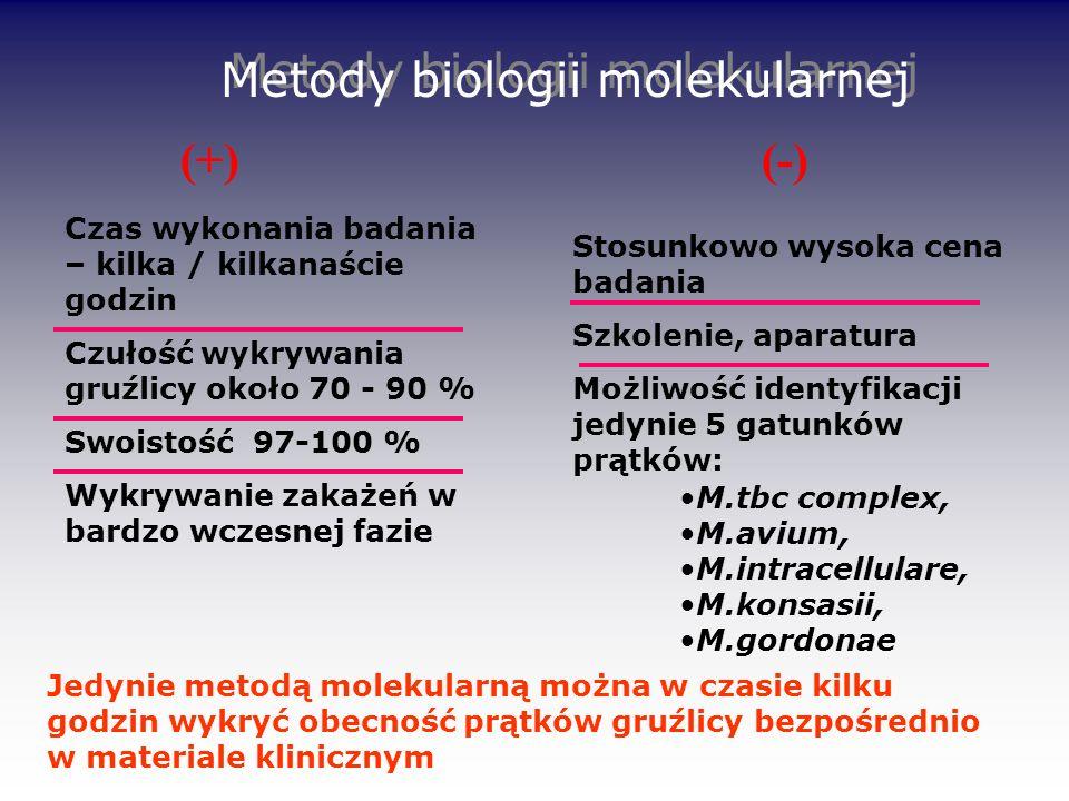Metody biologii molekularnej (+) (-) Czas wykonania badania – kilka / kilkanaście godzin Czułość wykrywania gruźlicy około 70 - 90 % Swoistość 97-100
