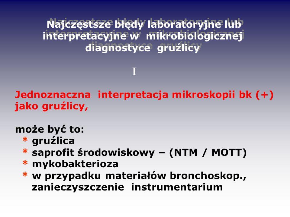 Najczęstsze błędy laboratoryjne lub interpretacyjne w mikrobiologicznej diagnostyce gruźlicy Jednoznaczna interpretacja mikroskopii bk (+) jako gruźli
