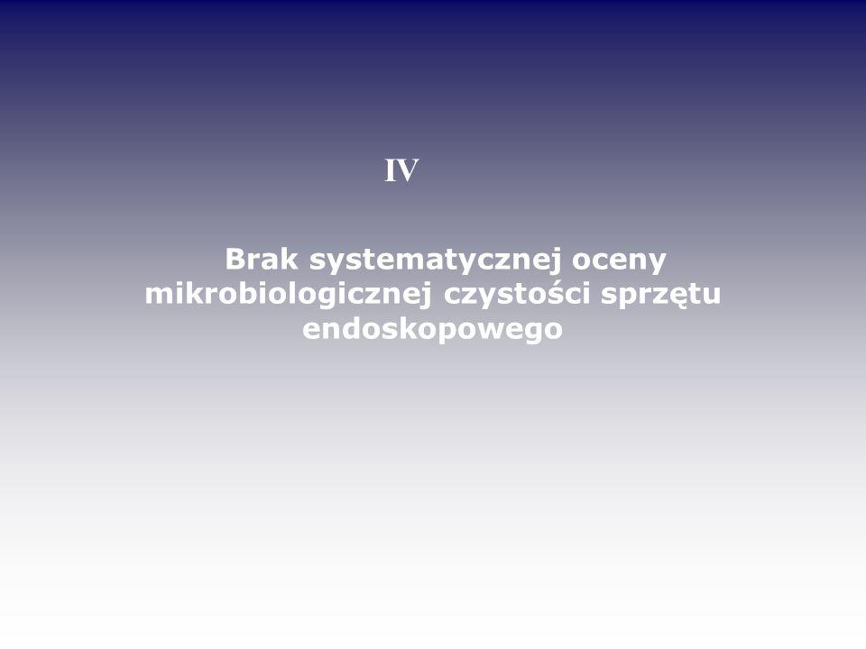 Brak systematycznej oceny mikrobiologicznej czystości sprzętu endoskopowego IV