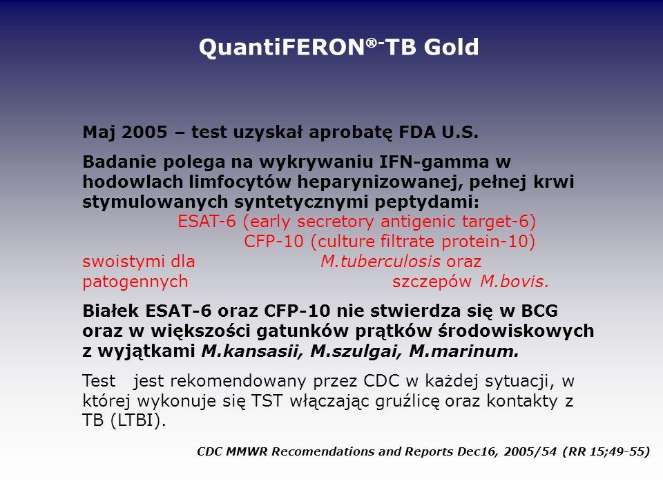 QuantiFERON - TB Gold Maj 2005 – test uzyskał aprobatę FDA U.S. Badanie polega na wykrywaniu IFN-gamma w hodowlach limfocytów heparynizowanej, pełnej