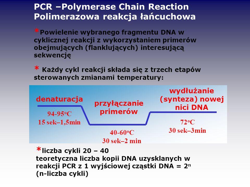 PCR –Polymerase Chain Reaction Polimerazowa reakcja łańcuchowa * Powielenie wybranego fragmentu DNA w cyklicznej reakcji z wykorzystaniem primerów obe
