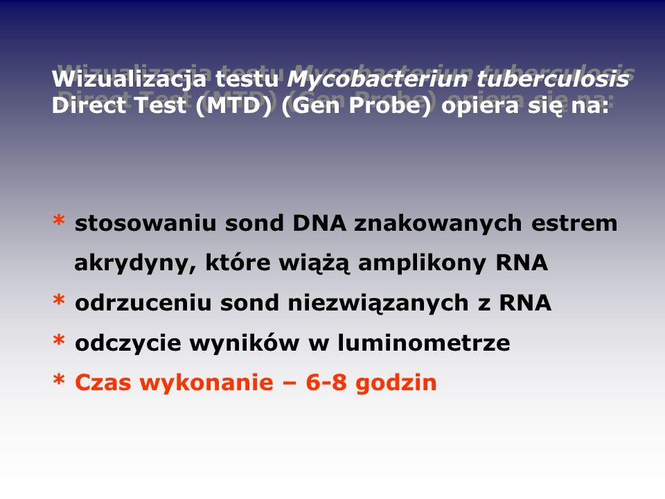 * stosowaniu sond DNA znakowanych estrem akrydyny, które wiążą amplikony RNA * odrzuceniu sond niezwiązanych z RNA * odczycie wyników w luminometrze *