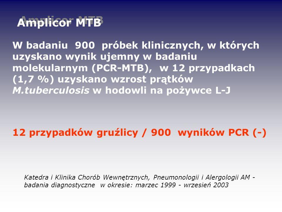 Katedra i Klinika Chorób Wewnętrznych, Pneumonologii i Alergologii AM - badania diagnostyczne w okresie: marzec 1999 - wrzesień 2003 W badaniu 900 pró