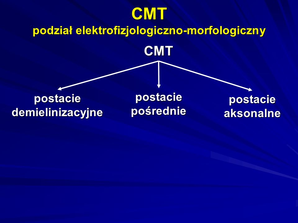 CMT podział elektrofizjologiczno-morfologiczny CMT postacie pośrednie postacie aksonalne postacie demielinizacyjne