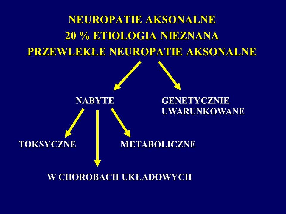 PRZEWLEKŁE NEUROPATIE AKSONALNE METABOLICZNE (cukrzyca, mocznica, nadczynność tarczycy)METABOLICZNE (cukrzyca, mocznica, nadczynność tarczycy) NIEDOBOROWE (B1, B12, E)NIEDOBOROWE (B1, B12, E) TOKSYCZNE (przemysłowe, leki)TOKSYCZNE (przemysłowe, leki) CHOROBY TKANKI ŁĄCZNEJ (RA, z.Sjögrena, krioglobulinemia)CHOROBY TKANKI ŁĄCZNEJ (RA, z.Sjögrena, krioglobulinemia) INNE UKŁADOWE (paranowotworowe, sarkoidoza)INNE UKŁADOWE (paranowotworowe, sarkoidoza) ZAKAŹNE (borelioza, HIV)ZAKAŹNE (borelioza, HIV) PARAPROTEINEMIE (MGUS, szpiczak)PARAPROTEINEMIE (MGUS, szpiczak) DZIEDZICZNE (CMT2, amyloidoza)DZIEDZICZNE (CMT2, amyloidoza)