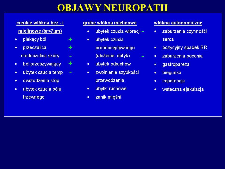 NEUROPATIE BÓLOWE – NEUROPATIE MAŁYCH WŁÓKIEN śr<7µm OBJAWY: BÓL SPONTANICZNY (parestezje, dyzestezje) BÓL SPONTANICZNY (parestezje, dyzestezje) BÓL WYWOŁANY (allodynia) BÓL WYWOŁANY (allodynia) HYPERALGEZJA HYPERALGEZJA NABYTE NEUROPATIE cukrzyca cukrzyca paraproteinemie paraproteinemie toksyczne toksyczne niedoborowe (alc) niedoborowe (alc) zespół G-B zespół G-B CIDP CIDP HIV, borelioza HIV, borelioza zespół Sjögrena zespół Sjögrena GENETYCZNE NEUROPATIE HSAN HSAN amyloidoza amyloidoza choroba Fabry'ego choroba Fabry'ego