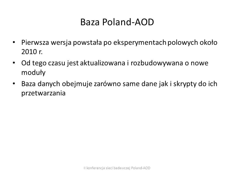 Baza Poland-AOD Pierwsza wersja powstała po eksperymentach polowych około 2010 r.