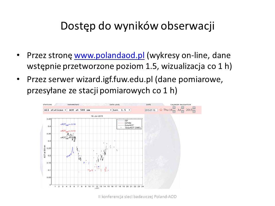 Dostęp do wyników obserwacji Przez stronę www.polandaod.pl (wykresy on-line, dane wstępnie przetworzone poziom 1.5, wizualizacja co 1 h)www.polandaod.pl Przez serwer wizard.igf.fuw.edu.pl (dane pomiarowe, przesyłane ze stacji pomiarowych co 1 h) II konferencja sieci badawczej Poland-AOD