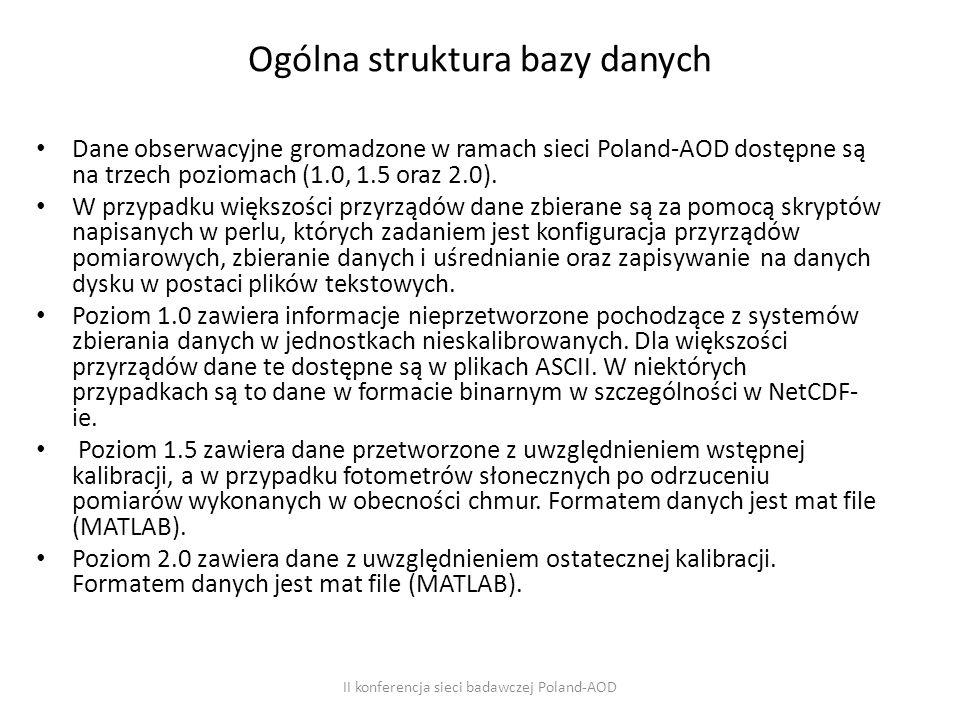Ogólna struktura bazy danych Dane obserwacyjne gromadzone w ramach sieci Poland-AOD dostępne są na trzech poziomach (1.0, 1.5 oraz 2.0).