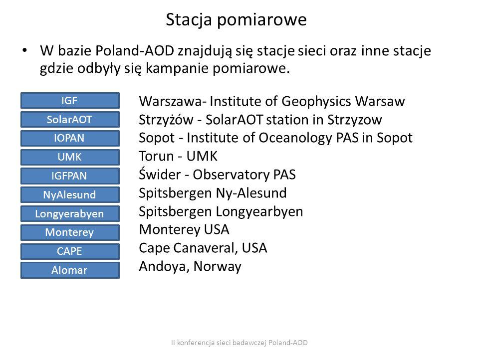 Stacja pomiarowe W bazie Poland-AOD znajdują się stacje sieci oraz inne stacje gdzie odbyły się kampanie pomiarowe.