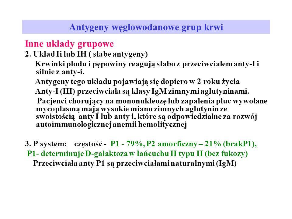 Antygeny węglowodanowe grup krwi Inne układy grupowe 2.