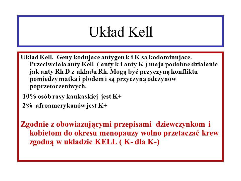 Układ Kell Układ Kell.Geny kodujace antygen k i K sa kodominujace.