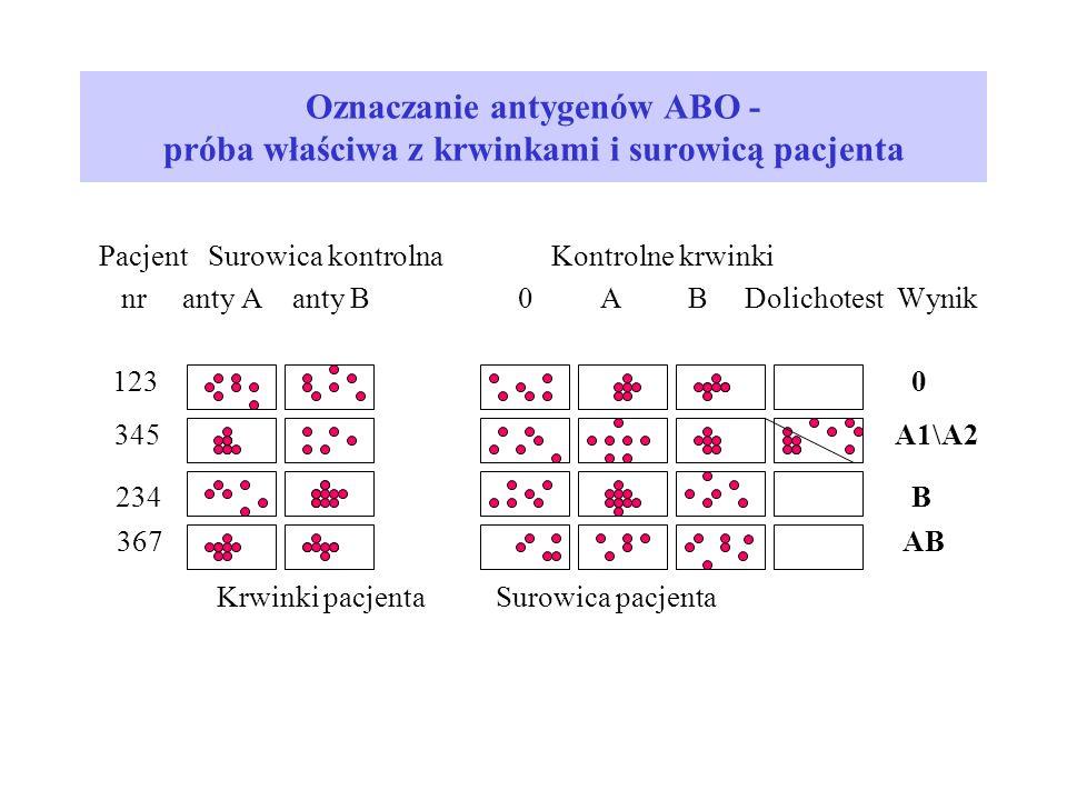 Oznaczanie antygenów ABO - próba właściwa z krwinkami i surowicą pacjenta Pacjent Surowica kontrolna Kontrolne krwinki nr anty A anty B 0 A B Dolichotest Wynik Krwinki pacjenta Surowica pacjenta 0 A1\A2 B AB 123 345 234 367