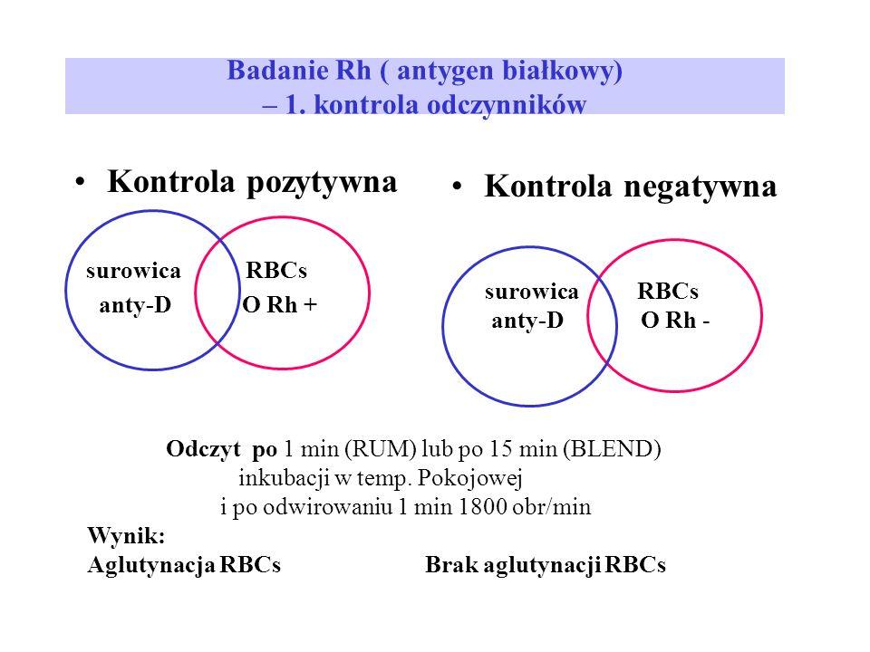 Badanie Rh ( antygen białkowy) – 1.