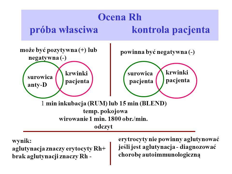 Ocena Rh próba własciwa kontrola pacjenta może być pozytywna (+) lub negatywna (-) powinna być negatywna (-) surowica anty-D krwinki pacjenta surowica pacjenta krwinki pacjenta 1 min inkubacja (RUM) lub 15 min (BLEND) temp.