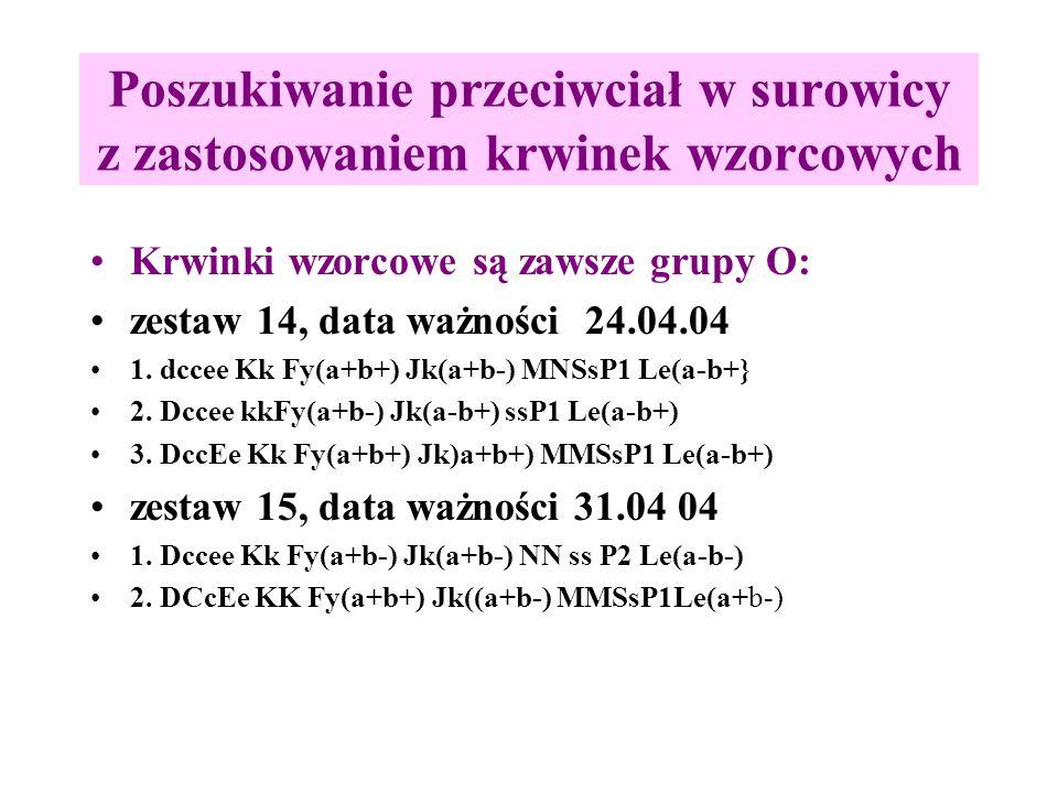Poszukiwanie przeciwciał w surowicy z zastosowaniem krwinek wzorcowych Krwinki wzorcowe są zawsze grupy O: zestaw 14, data ważności 24.04.04 1.