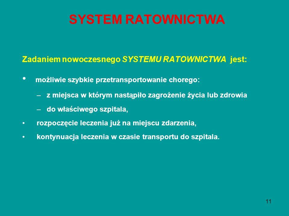 11 Zadaniem nowoczesnego SYSTEMU RATOWNICTWA jest: możliwie szybkie przetransportowanie chorego: – z miejsca w którym nastąpiło zagrożenie życia lub z