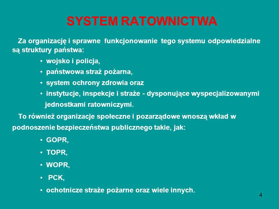 4 Za organizację i sprawne funkcjonowanie tego systemu odpowiedzialne są struktury państwa: wojsko i policja, państwowa straż pożarna, system ochrony
