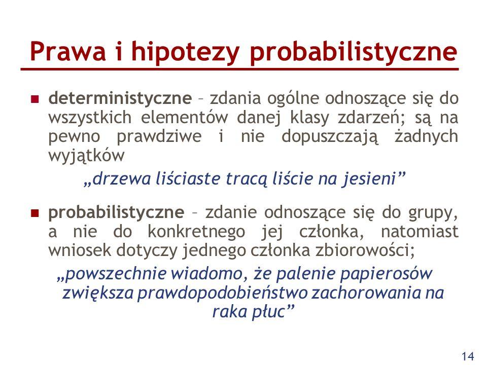 """14 Prawa i hipotezy probabilistyczne deterministyczne – zdania ogólne odnoszące się do wszystkich elementów danej klasy zdarzeń; są na pewno prawdziwe i nie dopuszczają żadnych wyjątków """"drzewa liściaste tracą liście na jesieni probabilistyczne – zdanie odnoszące się do grupy, a nie do konkretnego jej członka, natomiast wniosek dotyczy jednego członka zbiorowości; """"powszechnie wiadomo, że palenie papierosów zwiększa prawdopodobieństwo zachorowania na raka płuc"""
