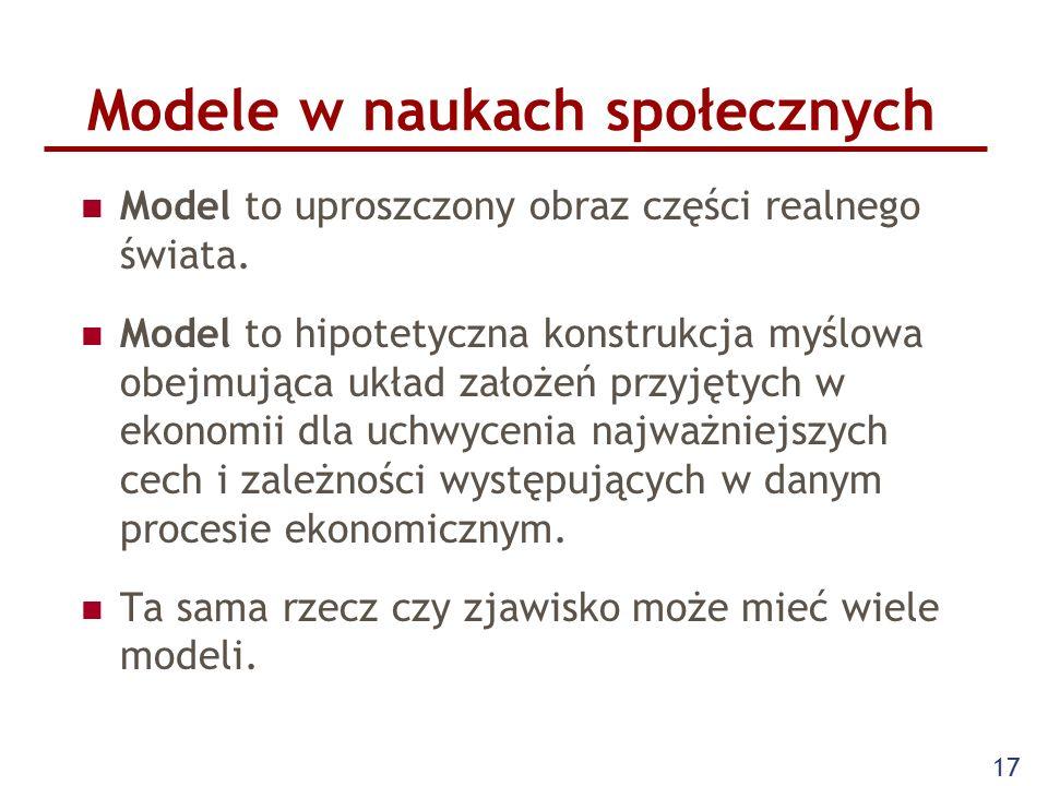17 Modele w naukach społecznych Model to uproszczony obraz części realnego świata.