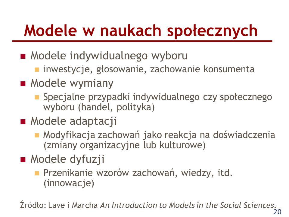 20 Modele w naukach społecznych Modele indywidualnego wyboru inwestycje, głosowanie, zachowanie konsumenta Modele wymiany Specjalne przypadki indywidualnego czy społecznego wyboru (handel, polityka) Modele adaptacji Modyfikacja zachowań jako reakcja na doświadczenia (zmiany organizacyjne lub kulturowe) Modele dyfuzji Przenikanie wzorów zachowań, wiedzy, itd.