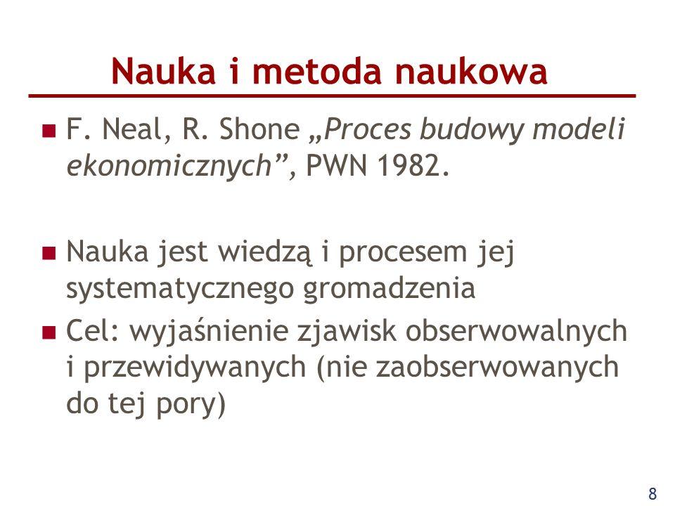 """8 Nauka i metoda naukowa F.Neal, R. Shone """"Proces budowy modeli ekonomicznych , PWN 1982."""