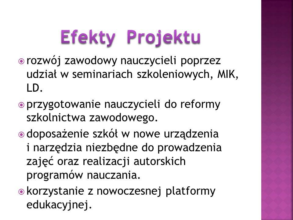  rozwój zawodowy nauczycieli poprzez udział w seminariach szkoleniowych, MIK, LD.  przygotowanie nauczycieli do reformy szkolnictwa zawodowego.  do