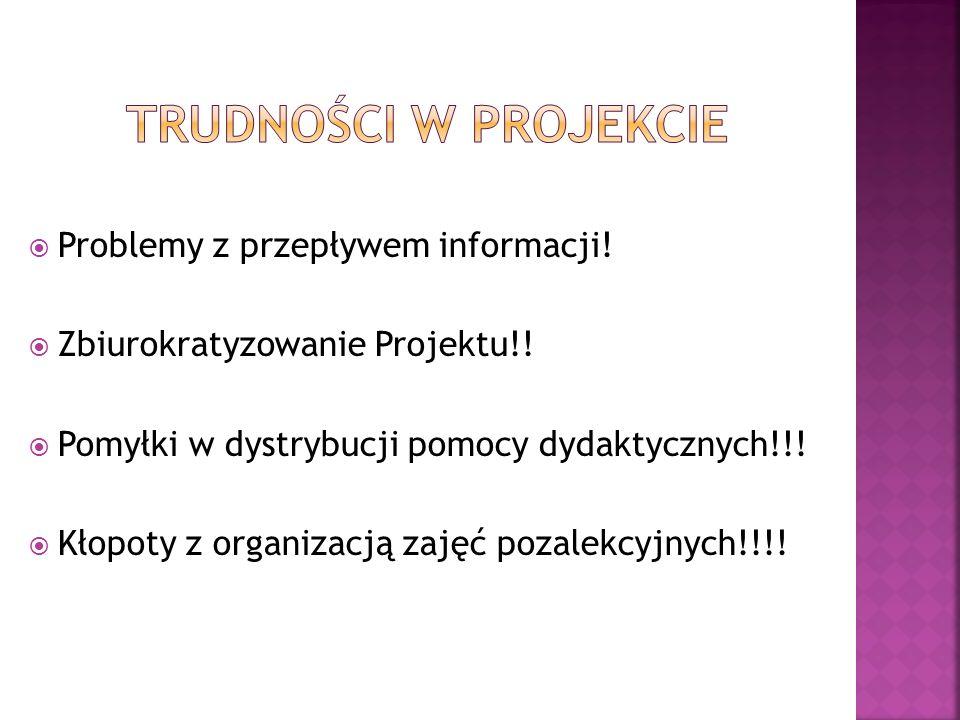  Problemy z przepływem informacji!  Zbiurokratyzowanie Projektu!!  Pomyłki w dystrybucji pomocy dydaktycznych!!!  Kłopoty z organizacją zajęć poza