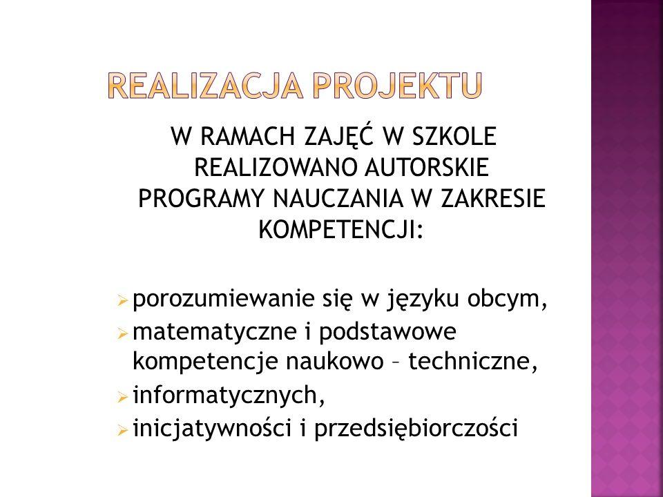 W RAMACH ZAJĘĆ W SZKOLE REALIZOWANO AUTORSKIE PROGRAMY NAUCZANIA W ZAKRESIE KOMPETENCJI:  porozumiewanie się w języku obcym,  matematyczne i podstawowe kompetencje naukowo – techniczne,  informatycznych,  inicjatywności i przedsiębiorczości