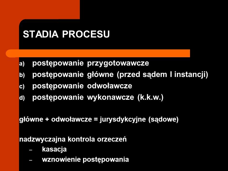STADIA PROCESU a) postępowanie przygotowawcze b) postępowanie główne (przed sądem I instancji) c) postępowanie odwoławcze d) postępowanie wykonawcze (k.k.w.) główne + odwoławcze = jurysdykcyjne (sądowe) nadzwyczajna kontrola orzeczeń – kasacja – wznowienie postępowania