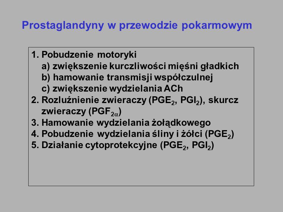 Prostaglandyny w przewodzie pokarmowym 1. Pobudzenie motoryki a) zwiększenie kurczliwości mięśni gładkich b) hamowanie transmisji współczulnej c) zwię