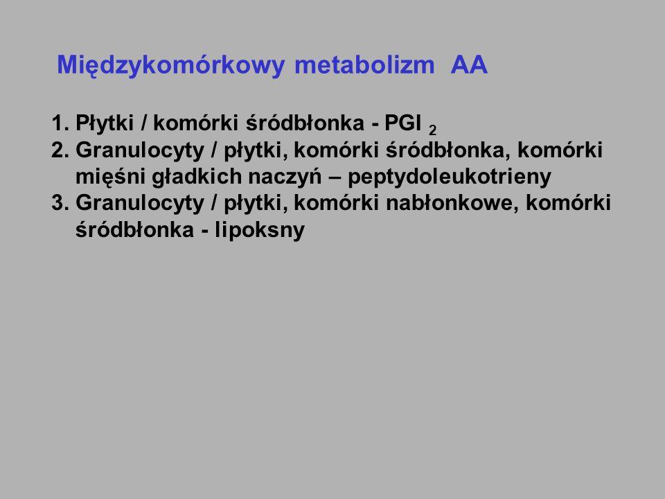 Międzykomórkowy metabolizm AA 1. Płytki / komórki śródbłonka - PGI 2 2. Granulocyty / płytki, komórki śródbłonka, komórki mięśni gładkich naczyń – pep
