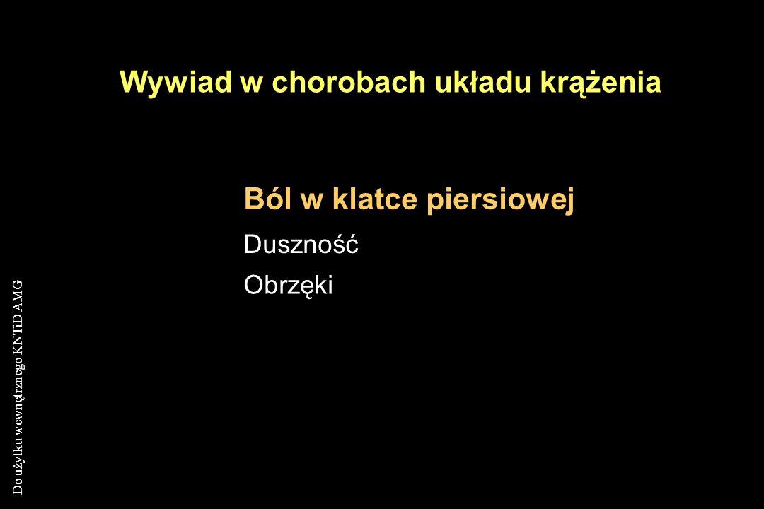 Do użytku wewnętrznego KNTiD AMG KLATKA PIERSIOWA - anatomia animacja