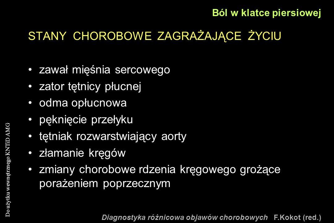 Do użytku wewnętrznego KNTiD AMG PODZIAŁ ETIOPATOGENETYCZNY Bóle ściany klatki piersiowej Bóle międzyżebrowe Bóle naczyniowe i współczulne Bóle trzewne Bóle odniesione Bóle psychogenne Bóle o etiologii mieszanej Ból w klatce piersiowej Diagnostyka różnicowa objawów chorobowych F.Kokot (red.)
