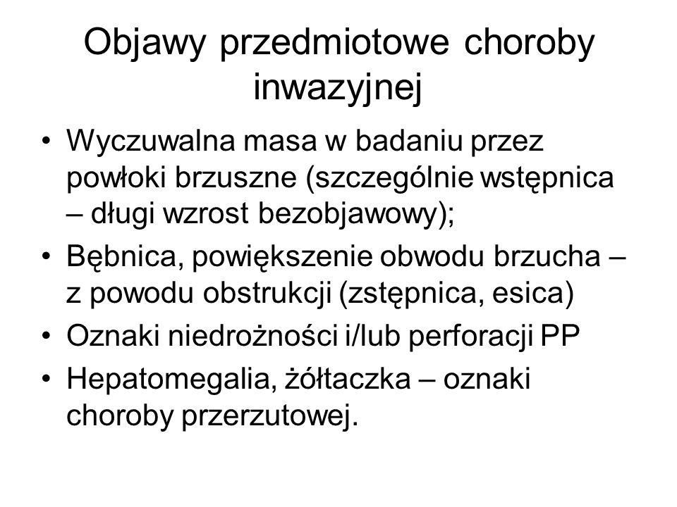 Objawy przedmiotowe choroby inwazyjnej Wyczuwalna masa w badaniu przez powłoki brzuszne (szczególnie wstępnica – długi wzrost bezobjawowy); Bębnica, p