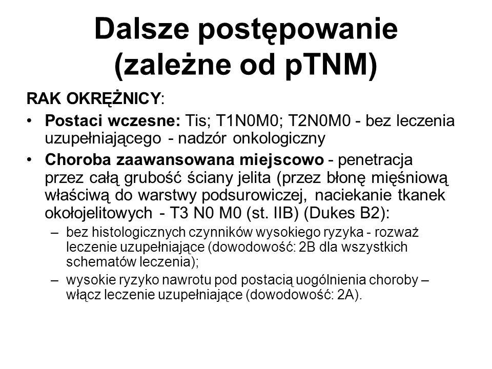 Dalsze postępowanie (zależne od pTNM) RAK OKRĘŻNICY: Postaci wczesne: Tis; T1N0M0; T2N0M0 - bez leczenia uzupełniającego - nadzór onkologiczny Choroba zaawansowana miejscowo - penetracja przez całą grubość ściany jelita (przez błonę mięśniową właściwą do warstwy podsurowiczej, naciekanie tkanek okołojelitowych - T3 N0 M0 (st.