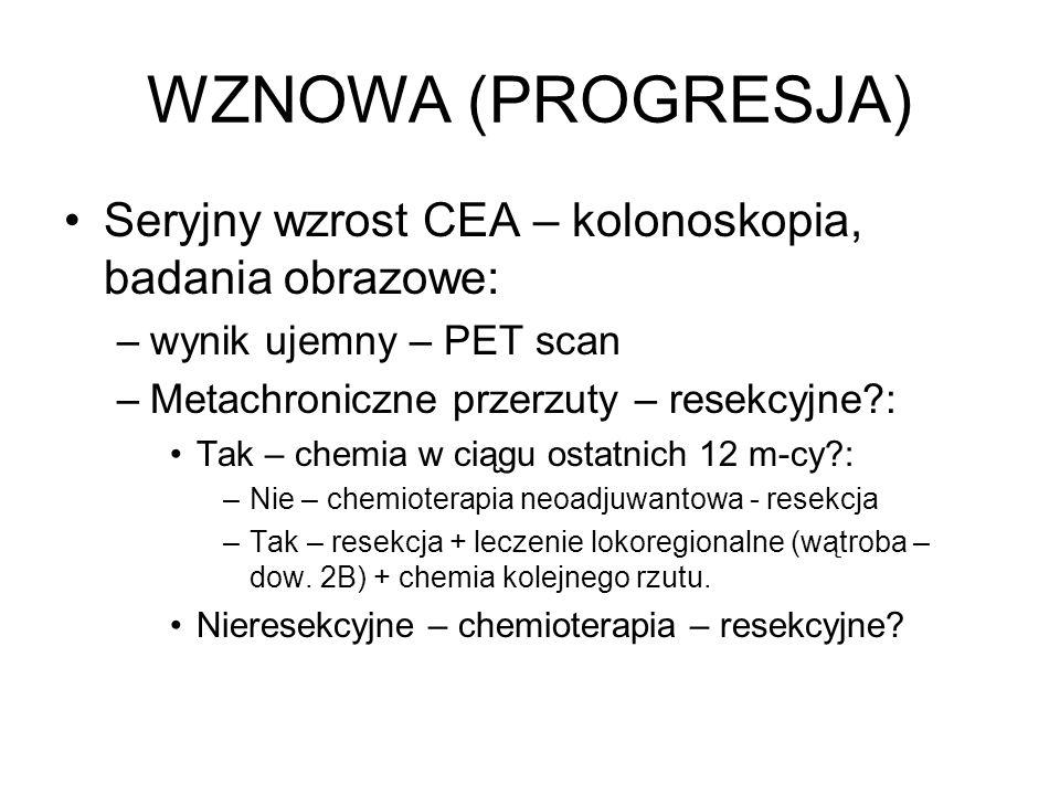 WZNOWA (PROGRESJA) Seryjny wzrost CEA – kolonoskopia, badania obrazowe: –wynik ujemny – PET scan –Metachroniczne przerzuty – resekcyjne?: Tak – chemia w ciągu ostatnich 12 m-cy?: –Nie – chemioterapia neoadjuwantowa - resekcja –Tak – resekcja + leczenie lokoregionalne (wątroba – dow.