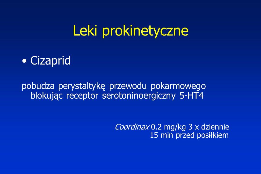 Leki prokinetyczne Cizaprid pobudza perystaltykę przewodu pokarmowego blokując receptor serotoninoergiczny 5-HT4 Coordinax 0.2 mg/kg 3 x dziennie 15 min przed posiłkiem