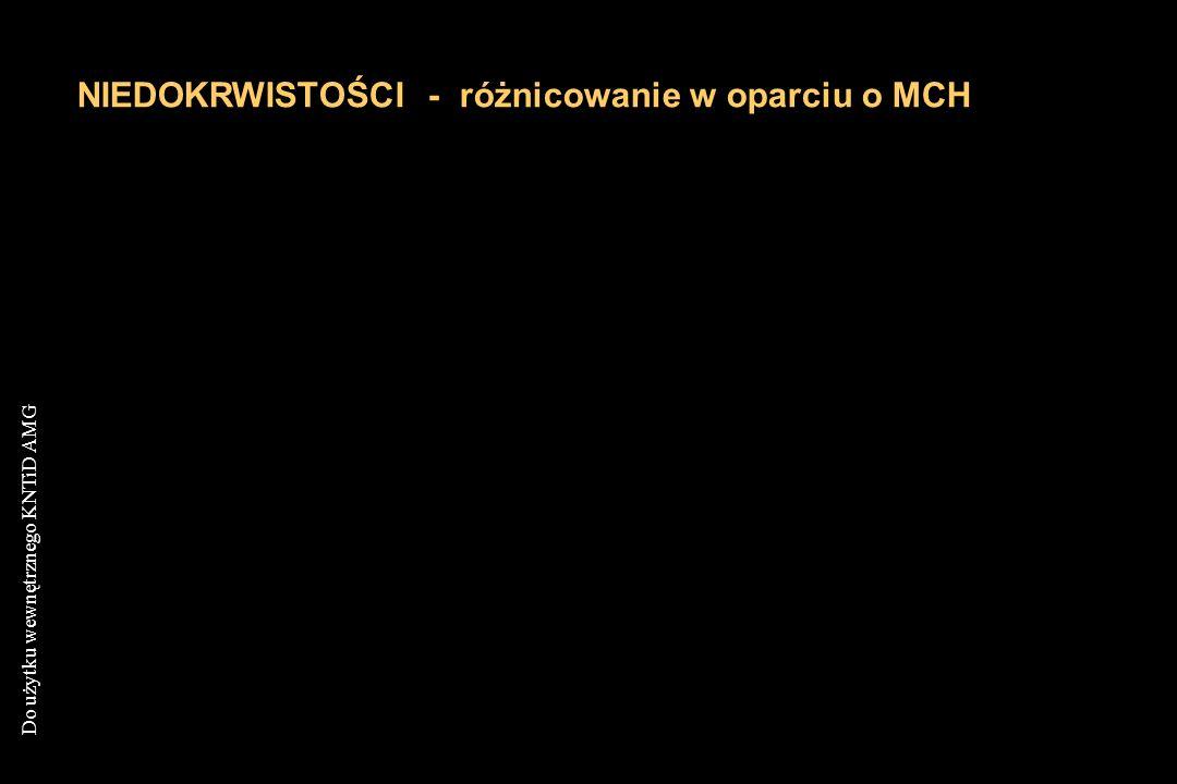 Do użytku wewnętrznego KNTiD AMG NIEDOKRWISTOŚCI - różnicowanie w oparciu o MCH