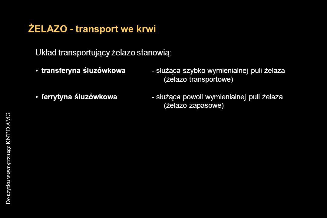 Do użytku wewnętrznego KNTiD AMG ŻELAZO - transport we krwi Układ transportujący żelazo stanowią: transferyna śluzówkowa- służąca szybko wymienialnej