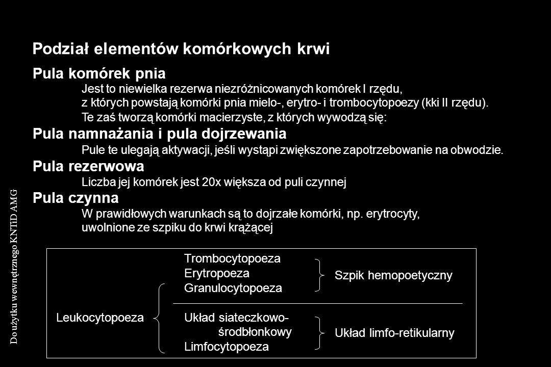 Do użytku wewnętrznego KNTiD AMG ERYTROPOEZA proerytroblasty erytroblasty zasadochłonne erytroblasty wielobarwliwe erytroblasty kwasochłonne retikulocyty 5-7 dni z 1 proerytroblastu powstaje 16 erytrocytów erytrocyty 1-2 dni