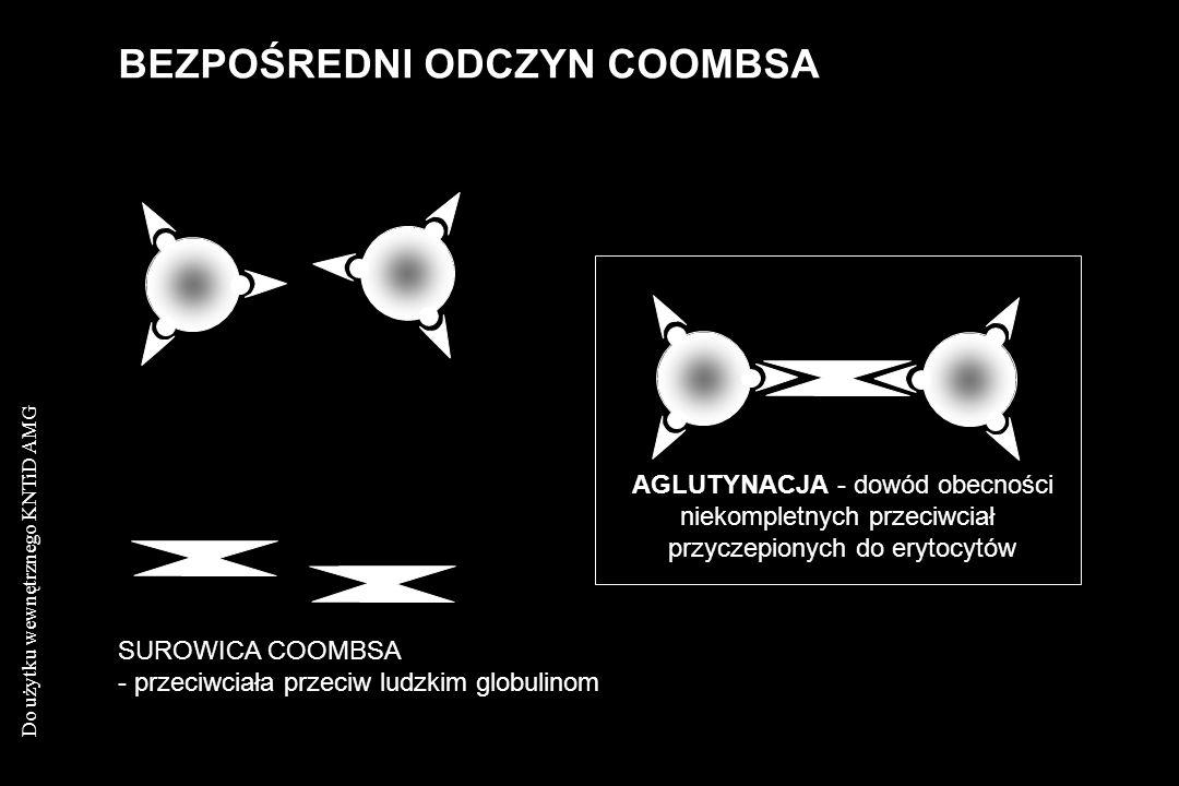 Do użytku wewnętrznego KNTiD AMG BEZPOŚREDNI ODCZYN COOMBSA SUROWICA COOMBSA - przeciwciała przeciw ludzkim globulinom AGLUTYNACJA - dowód obecności n