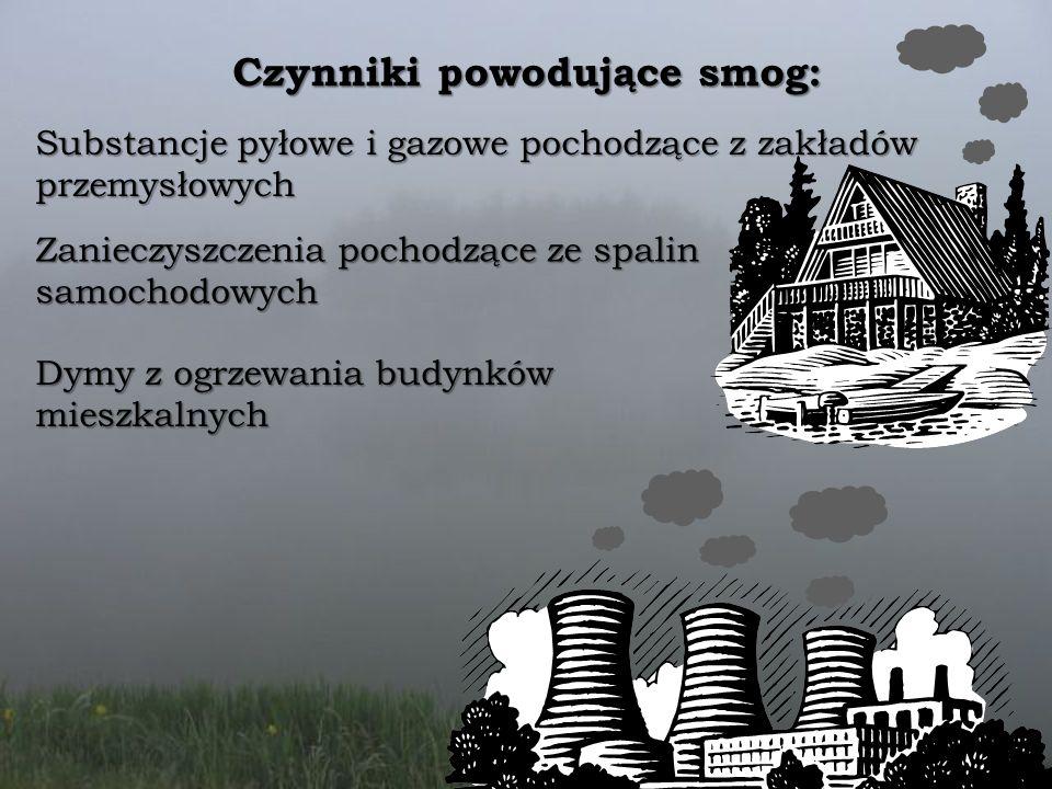 WPŁYW CZŁOWIEKA NA KLIMAT SMOG Toksyczne, zanieczyszczone powietrze spowodowane działalnością człowieka oraz niekorzystnymi naturalnymi zjawiskami atm